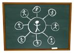 Liderança, Envolver a equipa, comunicação, resultados, dinamização empresarial